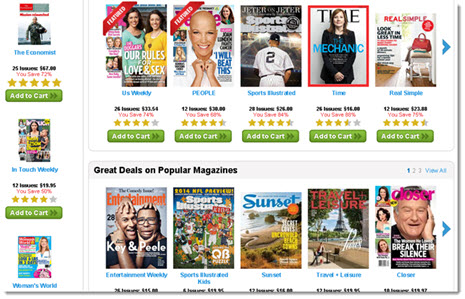 magazines for blogging inspiration